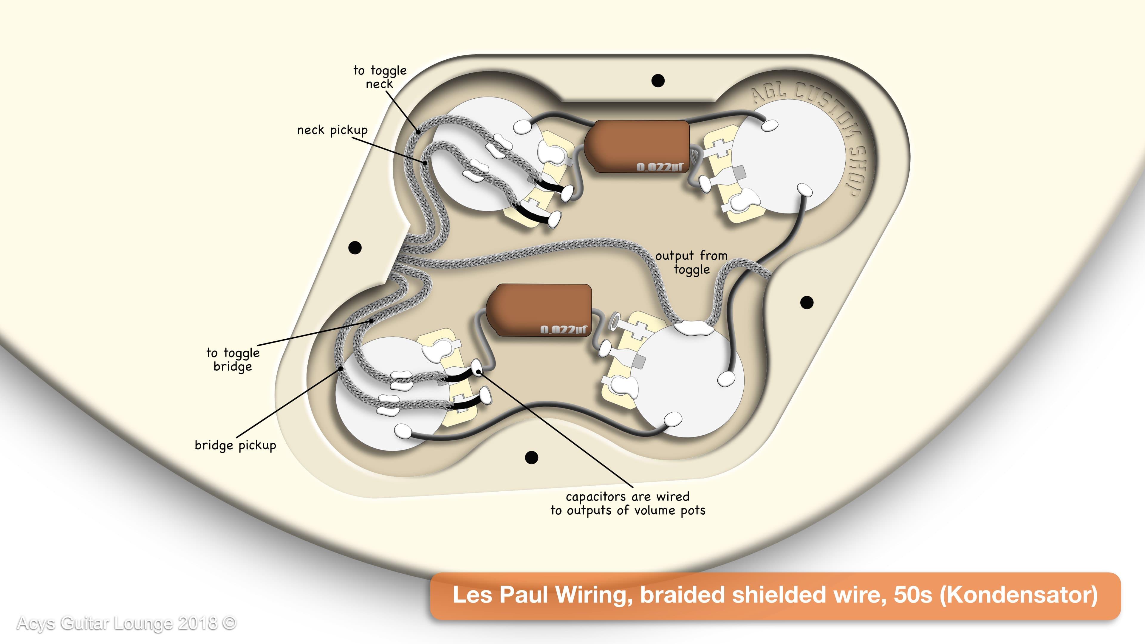 Lp Grafiken Acys Guitar Lounge Und Hussel Pickups Les Paul Wiring Diagram 50s Vs Modern As Well Gibson Klassisches Mit Dem Metallgeflecht Kabel Auch Braided Shielded Wire Genannt Die Caps Kondensatoren Sind Im Style Angeschlossen