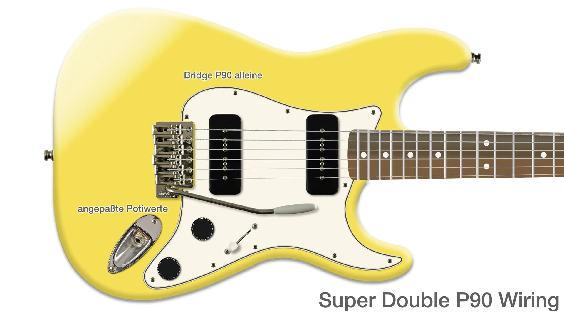 Marvelous Super Double P90 Acys Guitar Lounge Und Haussel Pickups Wiring Digital Resources Timewpwclawcorpcom